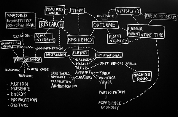 Frances Barrett, Conversations (26 June 2015), 2015, chalk on board. Image courtesy of the artist.